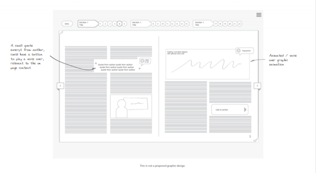 vanguard fanatic wireframe ebook design